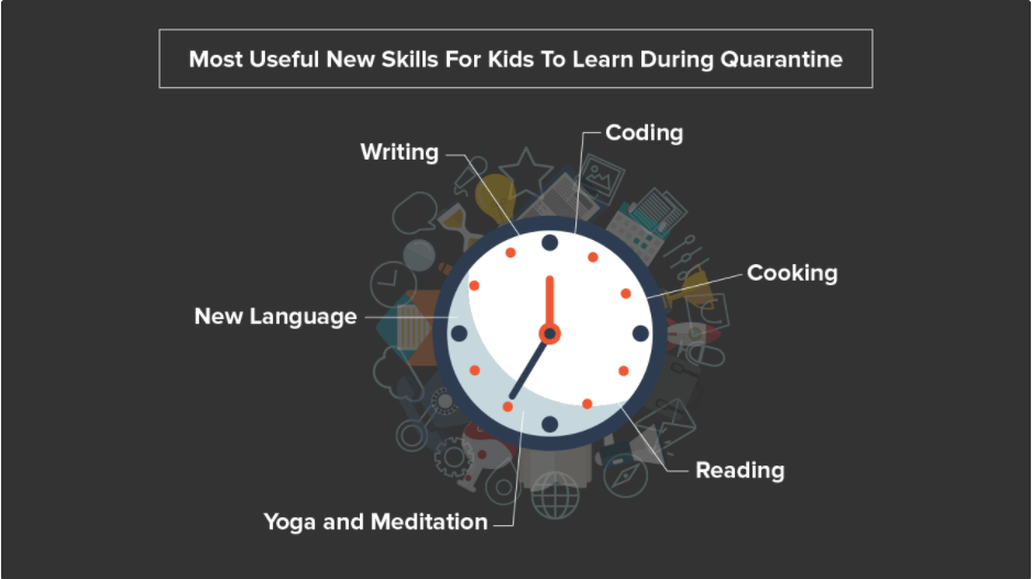 Most Useful New Skills For Kids To Learn During Quarantine